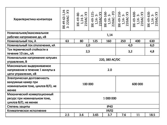 характеристики ВК49