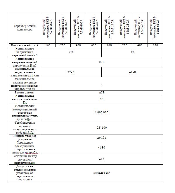 характеристики ВК89